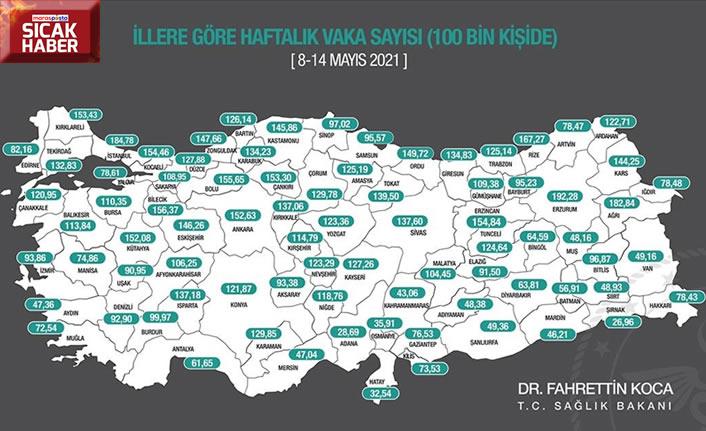 Her 100 bin kişide görülen Kovid-19, Kahramanmaraş 'ta 43,06 oldu