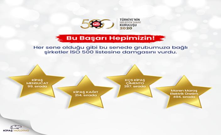 KİPAŞ Holding, İSO 500'de yine zirvede