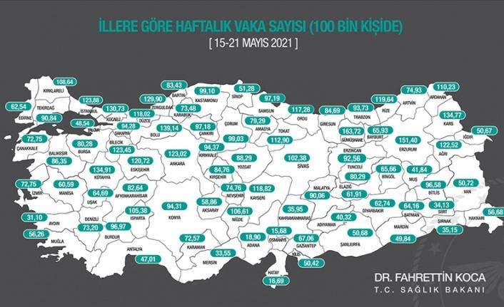 Son bir haftada her 100 bin kişide Kovid-19 vakası sayılarını açıkladı