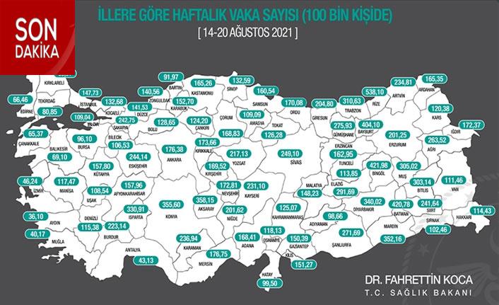 Her 100 bin kişideki Kovid-19 vaka sayısı açıklandı