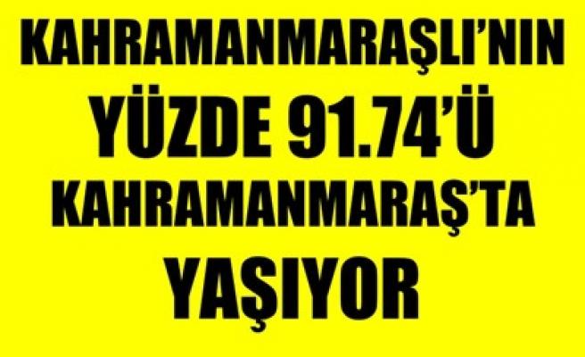 KAHRAMANMARAŞLI'NIN YÜZDE 91.74'Ü KAHRAMANMARAŞ'TA YAŞIYOR