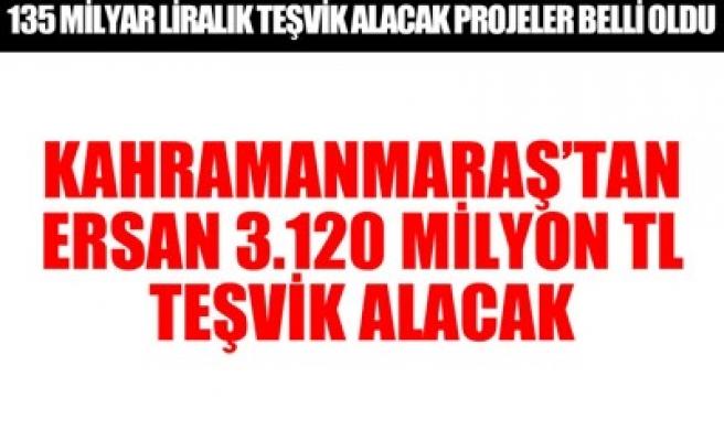 KAHRAMANMARAŞ'TAN ERSAN 3.120 MİLYON TL TEŞVİK ALACAK