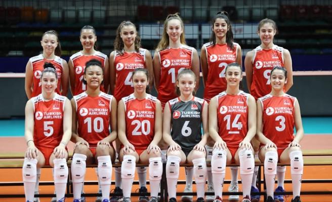 Avrupa şampiyonası Gruplar