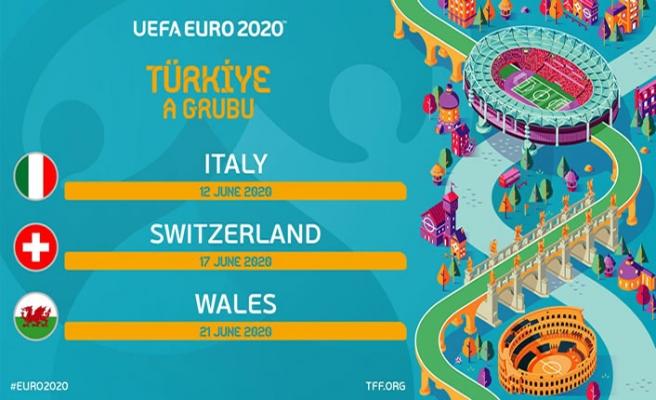 UEFA 2020 rakiplerimizi tanıyalım