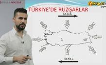 7 Türkiyenin İklim Elemanları 'BASINÇ VE RÜZGARLAR'