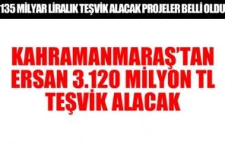 KAHRAMANMARAŞ'TAN ERSAN 3.120 MİLYON TL TEŞVİK...