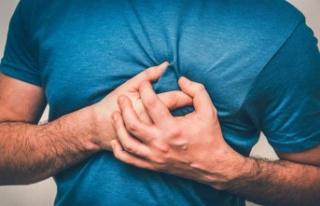 Kalp yetersizliğinde risk faktörleri
