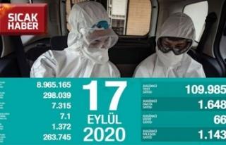 Koronavirüsle mücadelede son 24 saat!