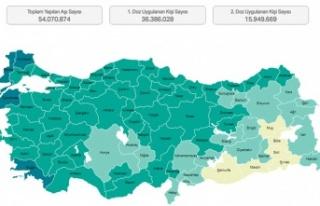 Kahramanmaraş'ta 572 bin 650 aşı olundu