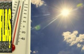 Kurban bayramı hava tahmin raporu