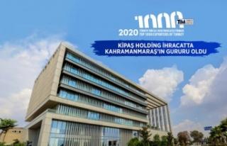 KİPAŞ Holding ihracatta Kahramanmaraş'ın gururu...