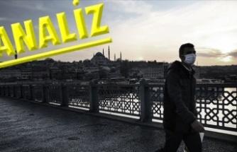 Yeni salgın düzeni ve Türkiye