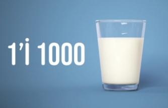 Her bir yudum sütün değerini bil, Gıdanı Koru!