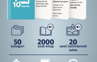 Türk Telekom Telefon Kütüphanesi 10 yıldır kitapların sesi