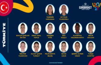 Filenin Periler'nin EuroBasket 2021 kadrosu belli oldu.