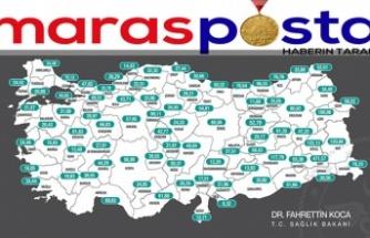 Kahramanmaraş'ta haftalık Kovid-19 vaka sayısı 12.20 olarak açıklandı